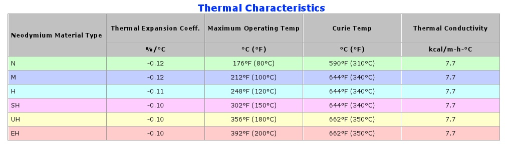 thermal_characteristics