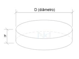 Dimensões Pastilha ou Disco